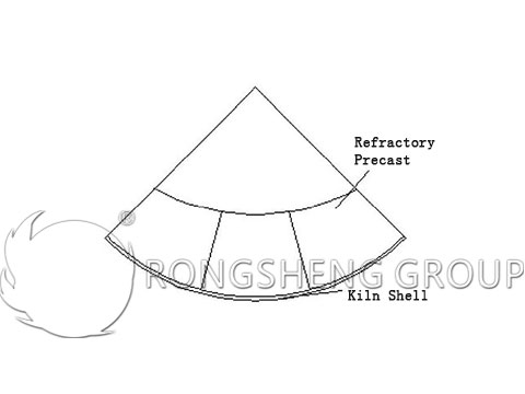 Shape of Refractory Precast for Rotary Kiln